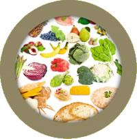 Optimal kalorifördelning